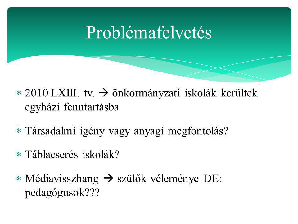 Problémafelvetés 2010 LXIII. tv.  önkormányzati iskolák kerültek egyházi fenntartásba. Társadalmi igény vagy anyagi megfontolás