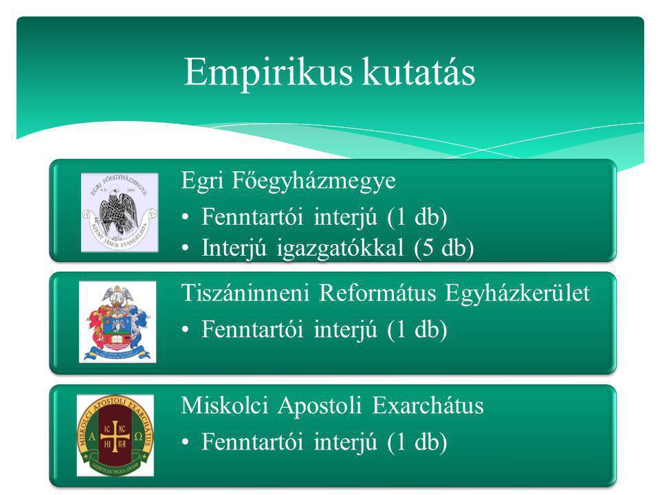 Empirikus kutatás Egri Főegyházmegye Fenntartói interjú (1 db)