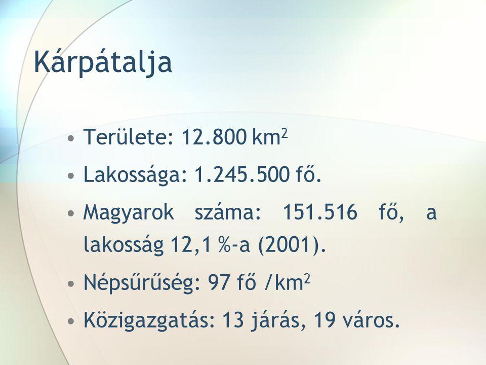 Kárpátalja Területe: 12.800 km2 Lakossága: 1.245.500 fő.