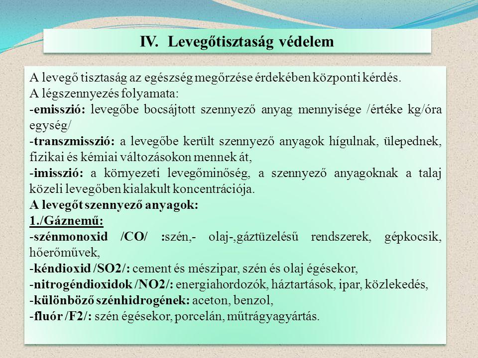 IV. Levegőtisztaság védelem