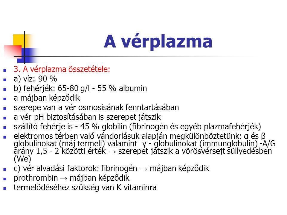 A vérplazma 3. A vérplazma összetétele: a) víz: 90 %
