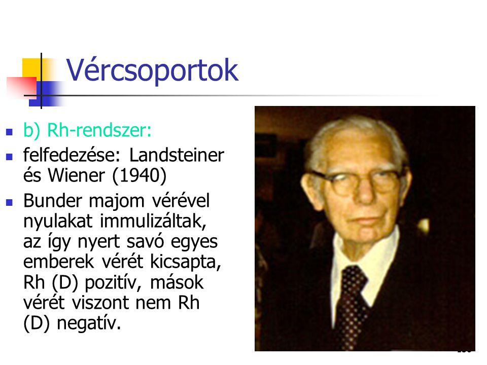 Vércsoportok b) Rh-rendszer: felfedezése: Landsteiner és Wiener (1940)