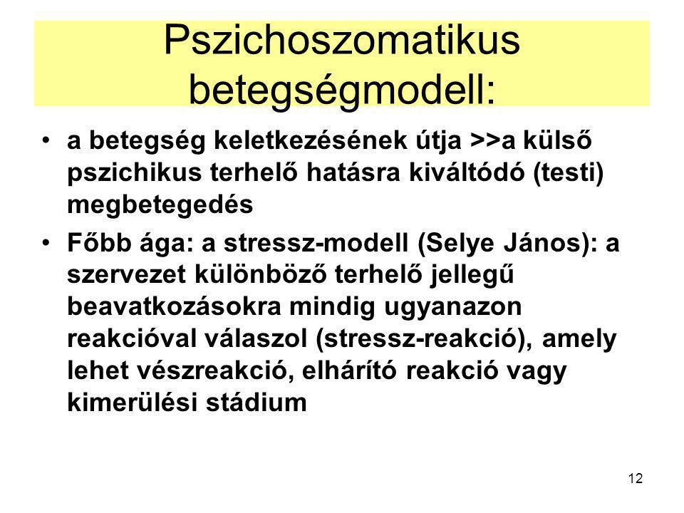 Pszichoszomatikus betegségmodell: