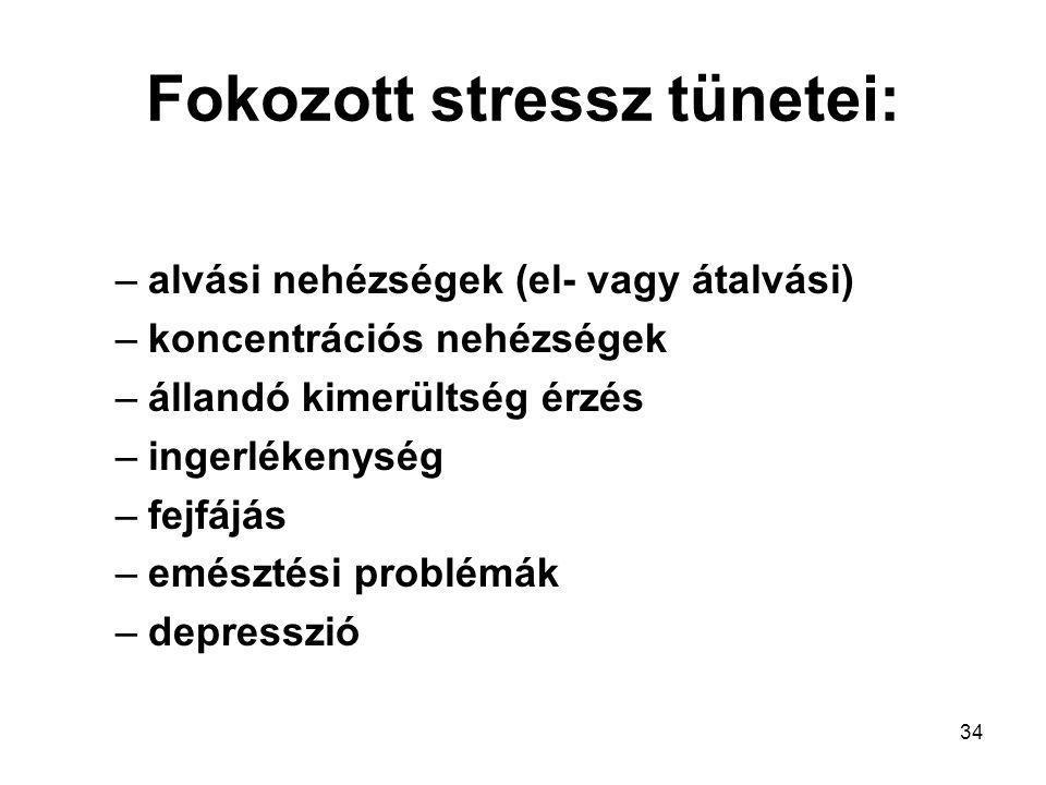 Fokozott stressz tünetei: