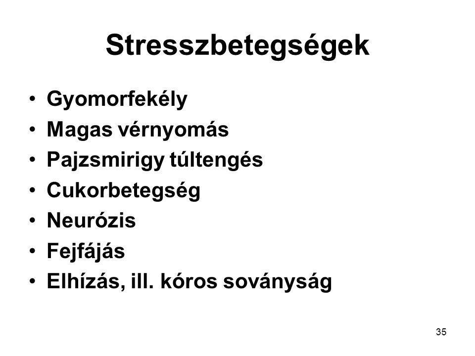 Stresszbetegségek Gyomorfekély Magas vérnyomás Pajzsmirigy túltengés