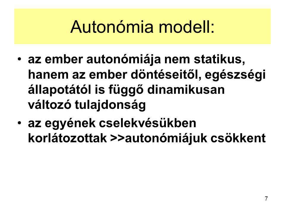 Autonómia modell: az ember autonómiája nem statikus, hanem az ember döntéseitől, egészségi állapotától is függő dinamikusan változó tulajdonság.