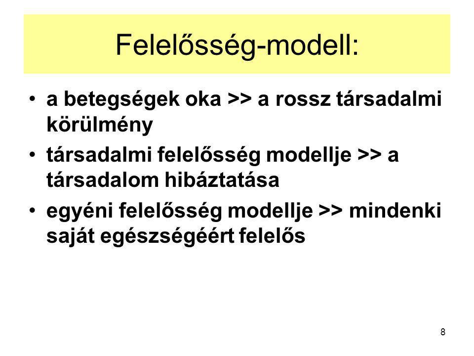 Felelősség-modell: a betegségek oka >> a rossz társadalmi körülmény. társadalmi felelősség modellje >> a társadalom hibáztatása.