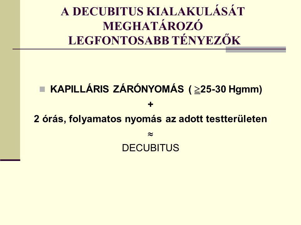 A DECUBITUS KIALAKULÁSÁT MEGHATÁROZÓ LEGFONTOSABB TÉNYEZŐK