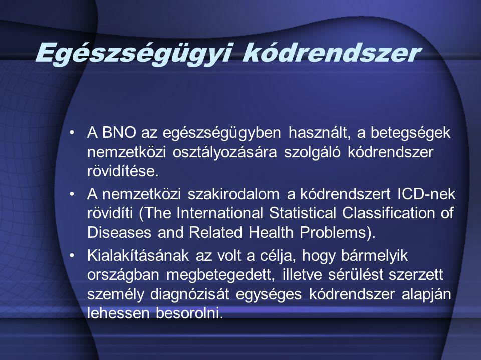 Egészségügyi kódrendszer