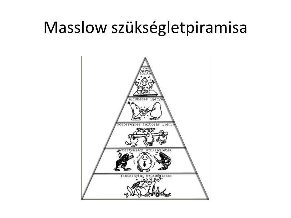 Masslow szükségletpiramisa