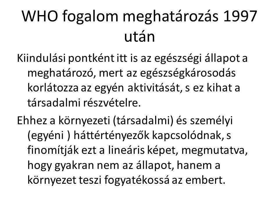 WHO fogalom meghatározás 1997 után