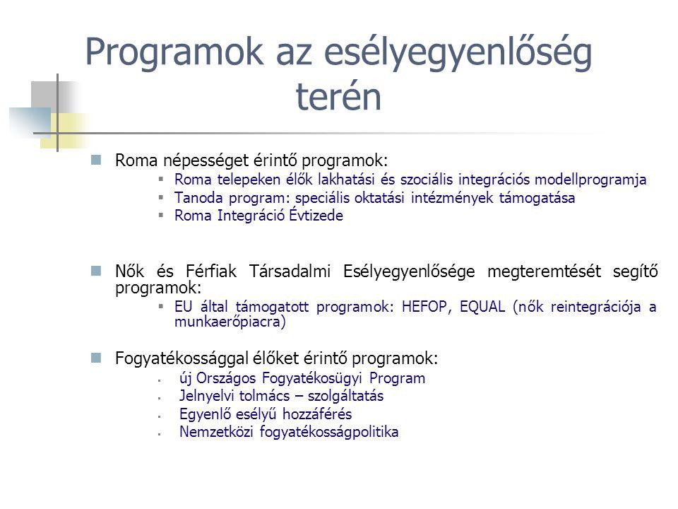 Programok az esélyegyenlőség terén