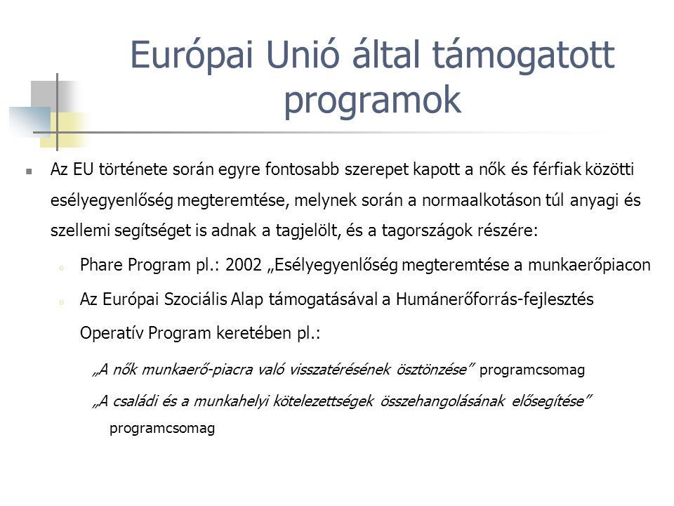 Európai Unió által támogatott programok