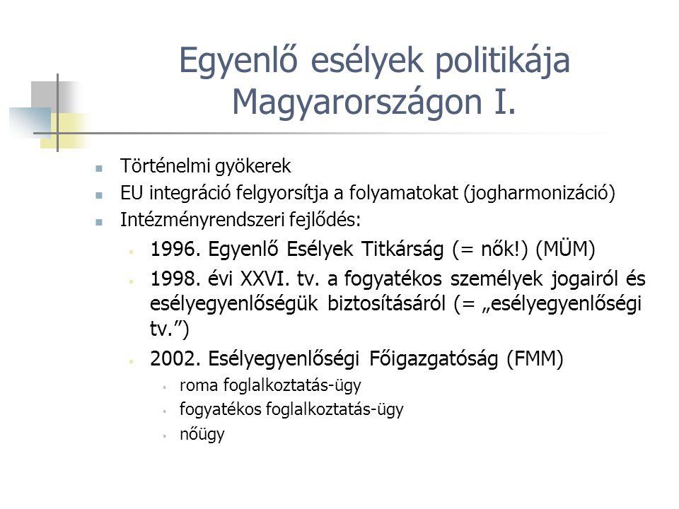 Egyenlő esélyek politikája Magyarországon I.