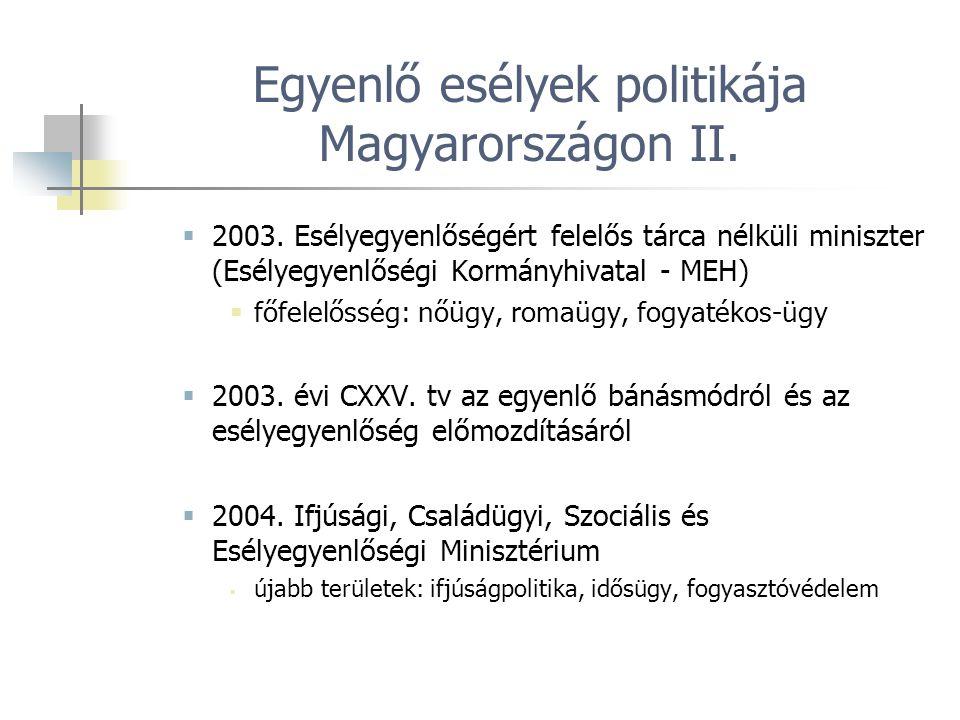Egyenlő esélyek politikája Magyarországon II.