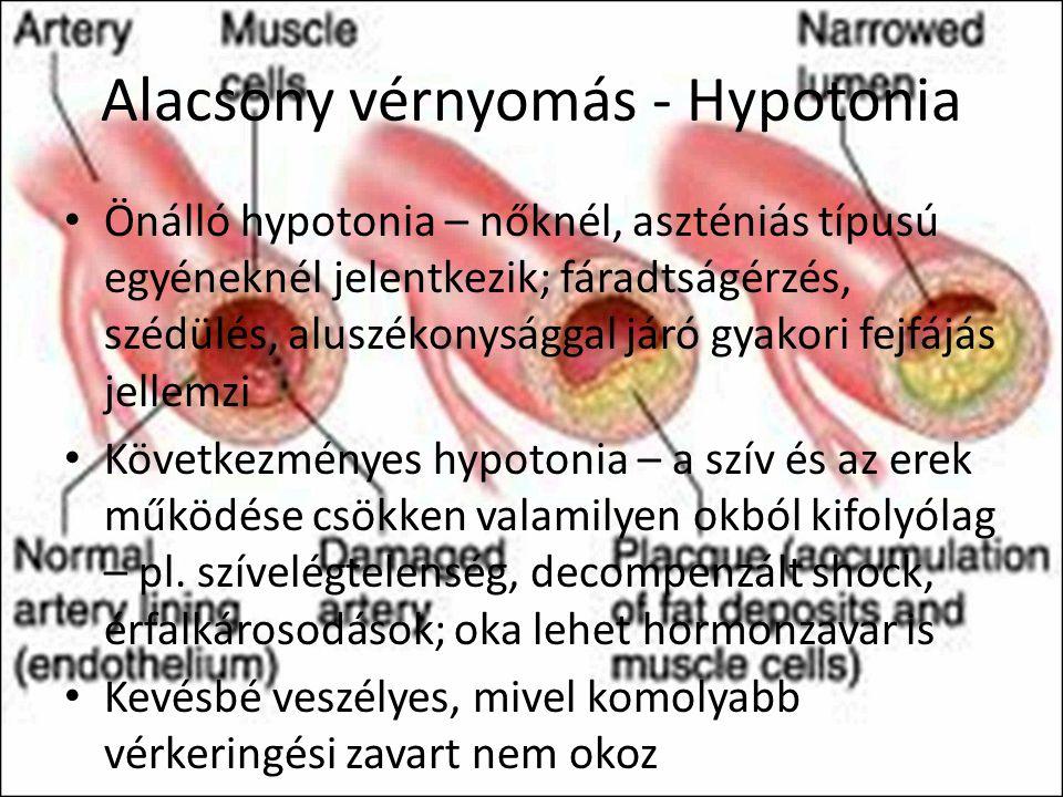 Alacsony vérnyomás - Hypotonia