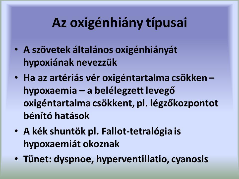 Az oxigénhiány típusai