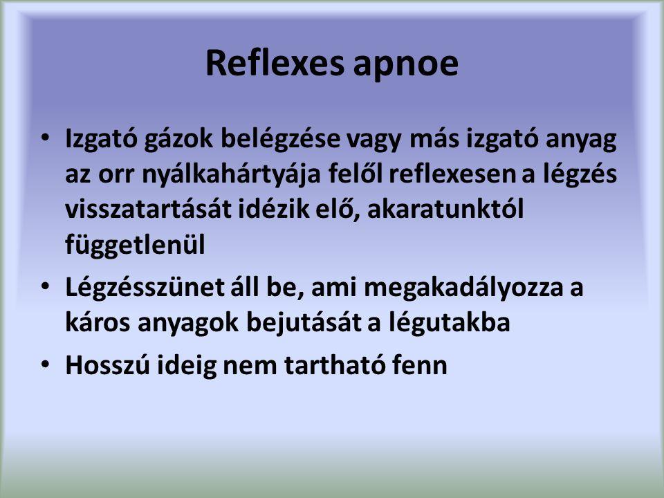 Reflexes apnoe