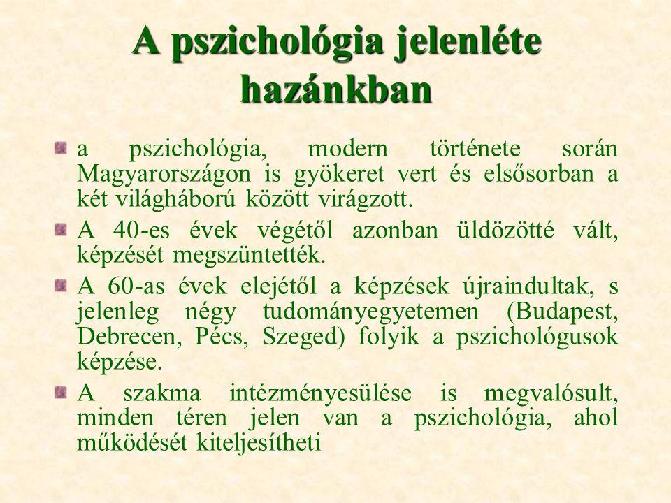 A pszichológia jelenléte hazánkban