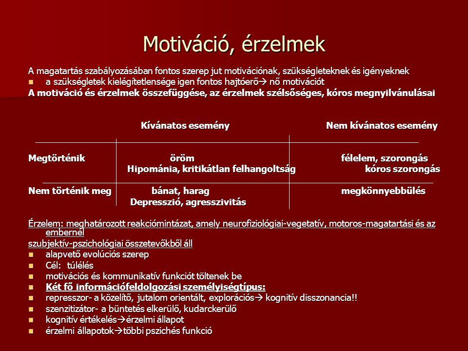 Motiváció, érzelmek A magatartás szabályozásában fontos szerep jut motivációnak, szükségleteknek és igényeknek.