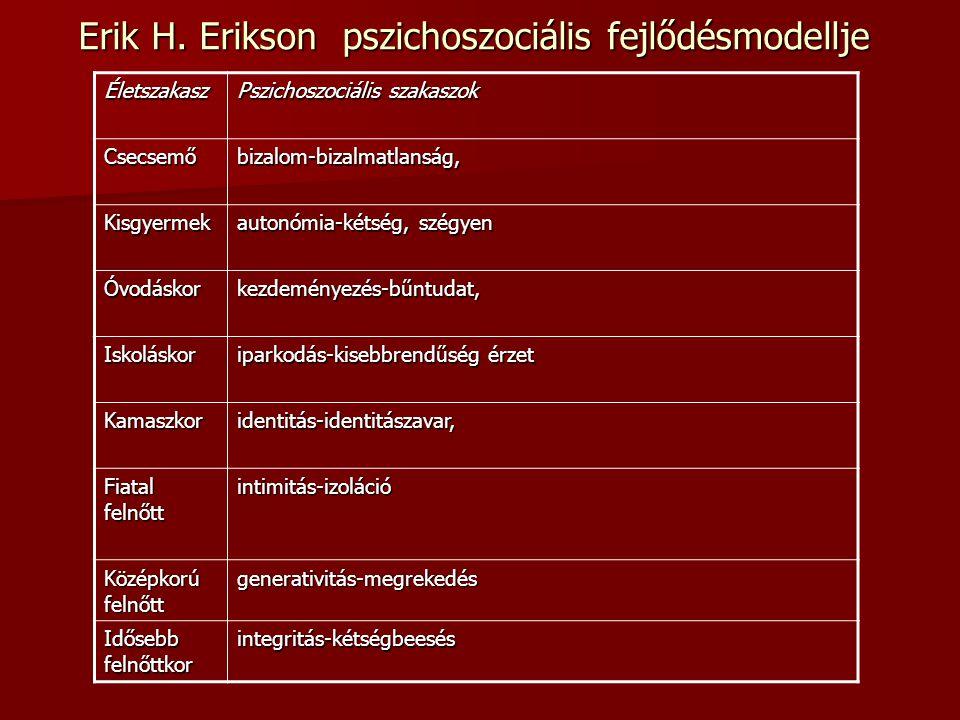 Erik H. Erikson pszichoszociális fejlődésmodellje