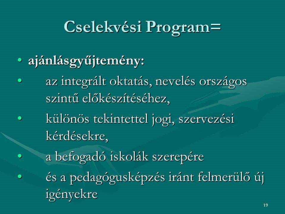 Cselekvési Program= ajánlásgyűjtemény: