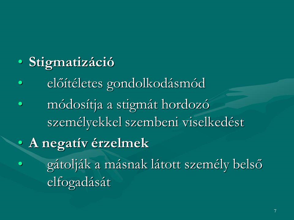 Stigmatizáció előítéletes gondolkodásmód. módosítja a stigmát hordozó személyekkel szembeni viselkedést.