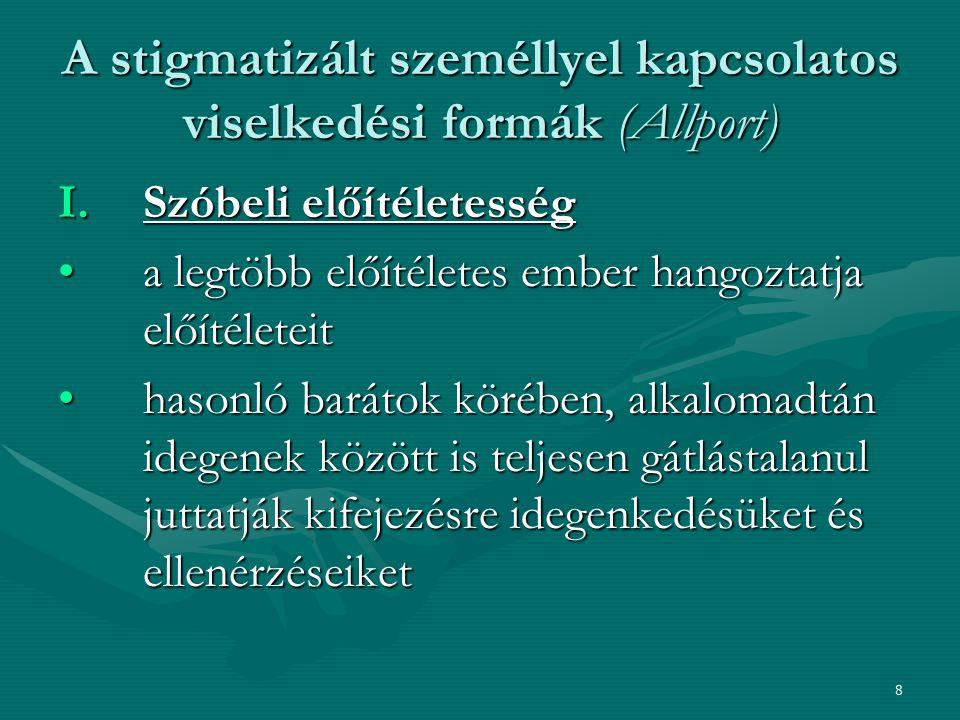 A stigmatizált személlyel kapcsolatos viselkedési formák (Allport)