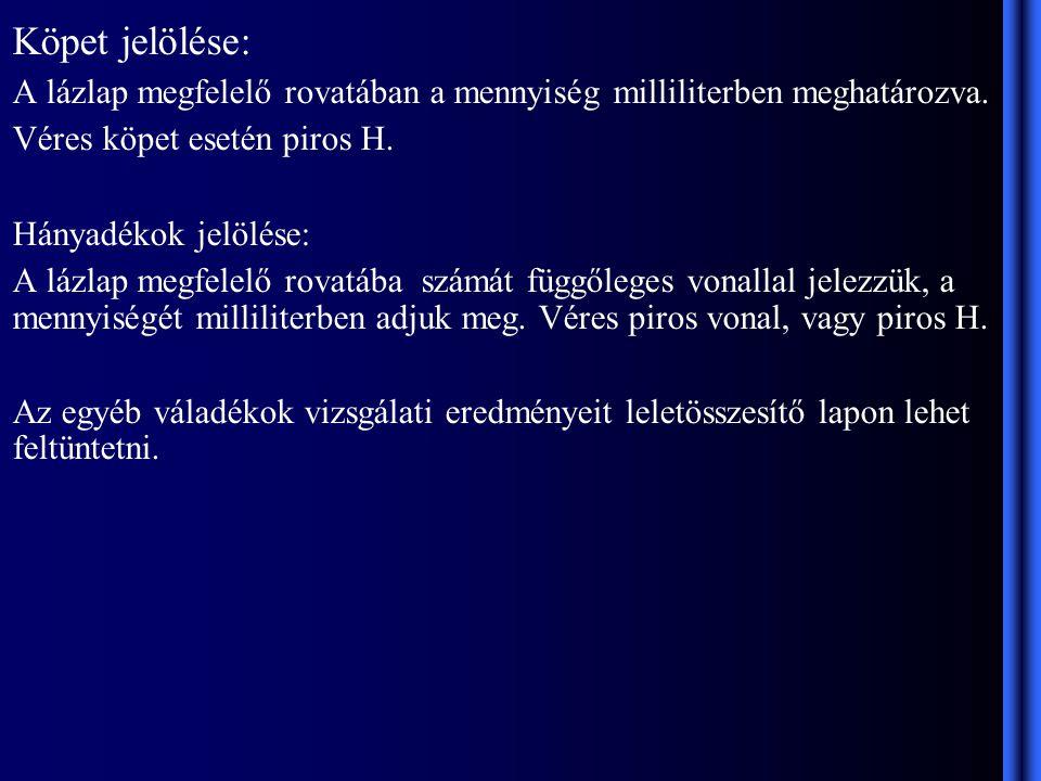Köpet jelölése: A lázlap megfelelő rovatában a mennyiség milliliterben meghatározva. Véres köpet esetén piros H.