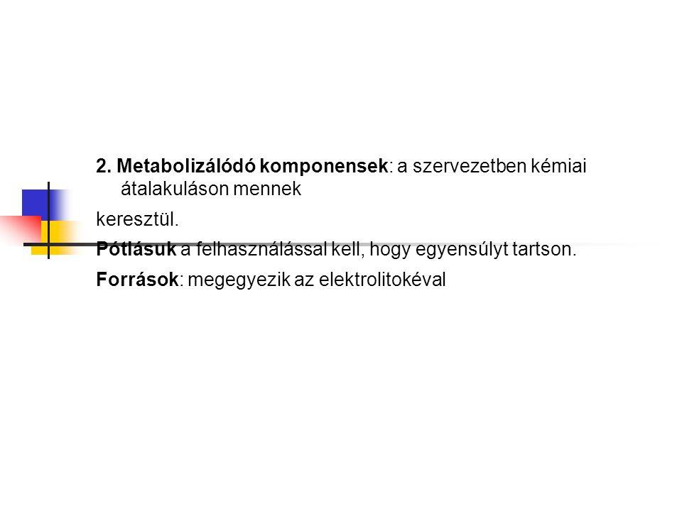 2. Metabolizálódó komponensek: a szervezetben kémiai átalakuláson mennek
