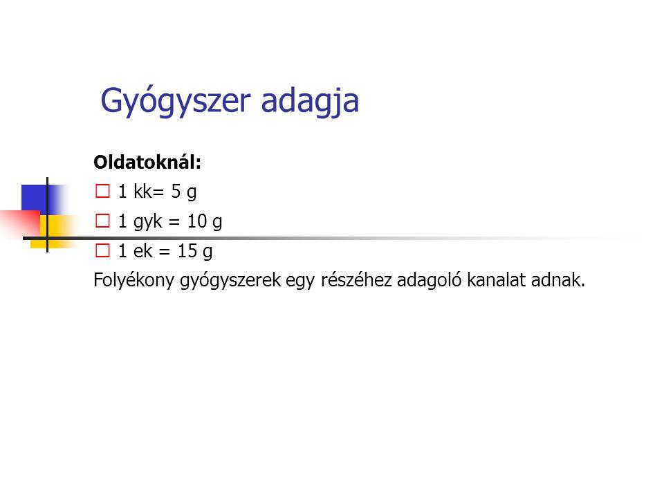 Gyógyszer adagja Oldatoknál:  1 kk= 5 g  1 gyk = 10 g  1 ek = 15 g
