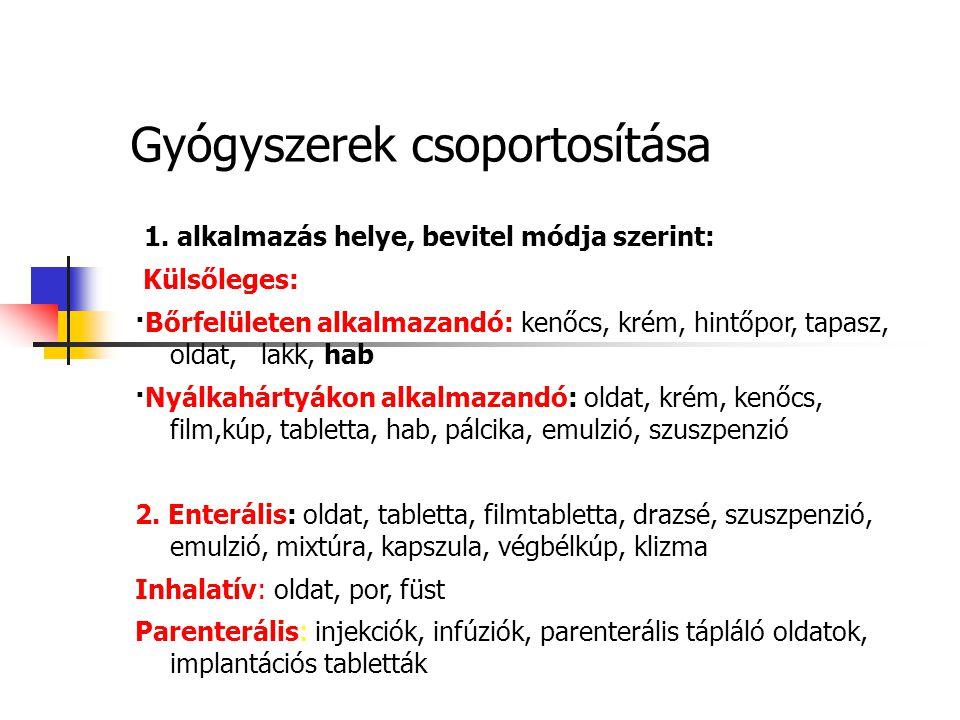 Gyógyszerek csoportosítása