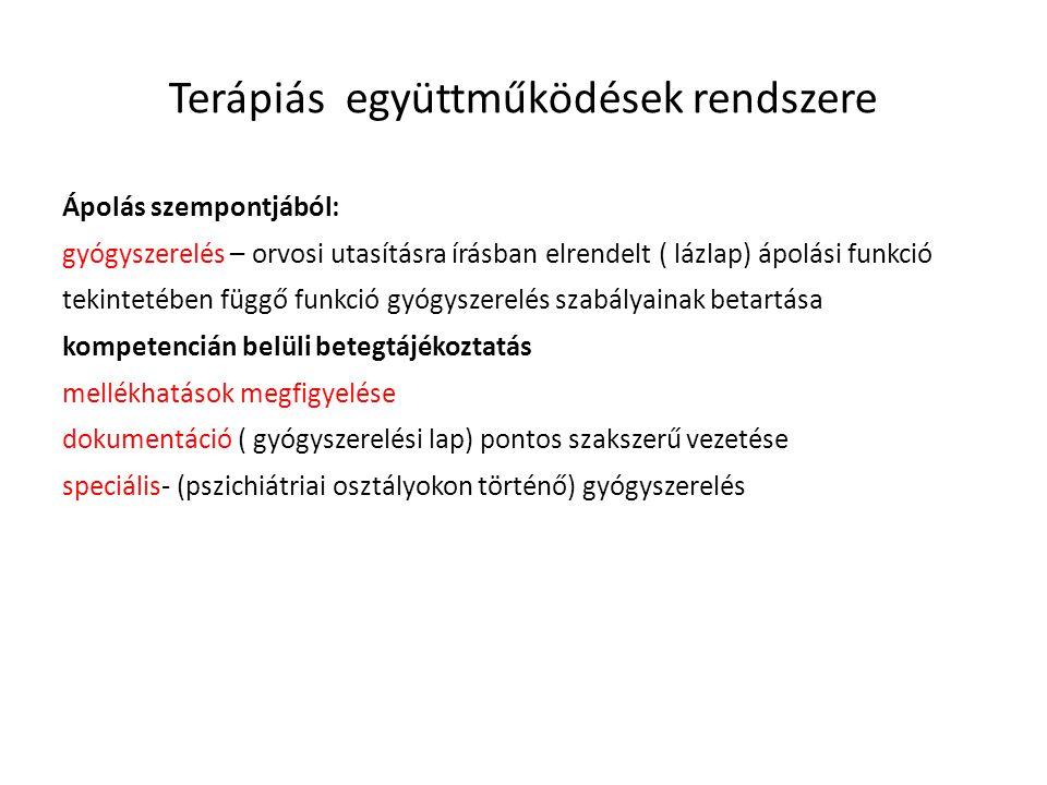 Terápiás együttműködések rendszere