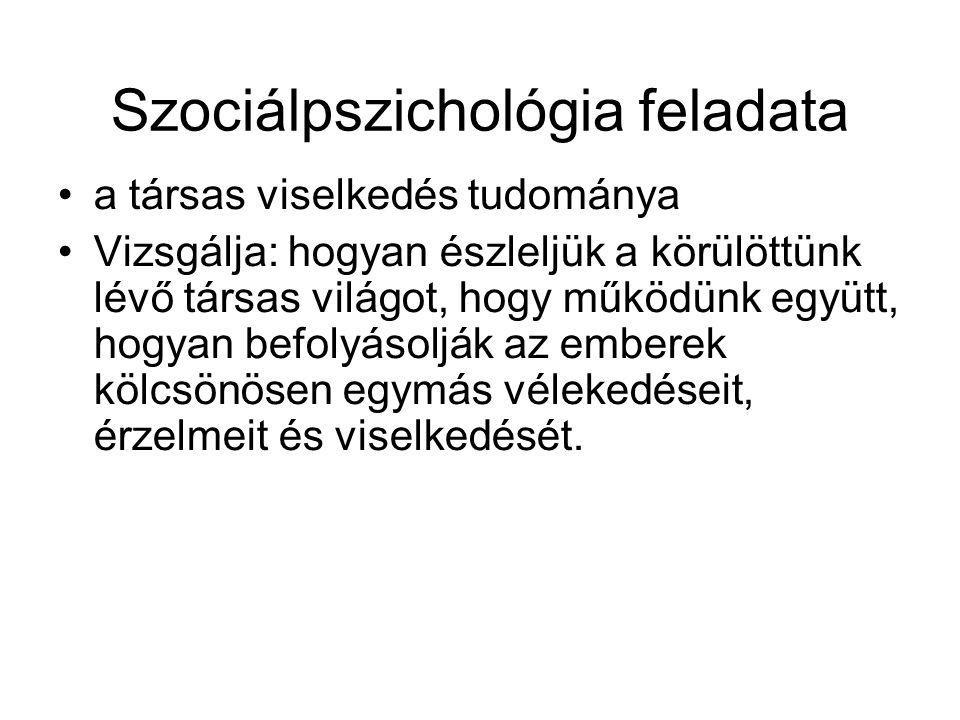 Szociálpszichológia feladata