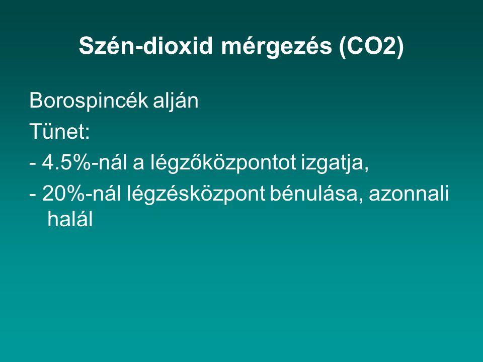 Szén-dioxid mérgezés (CO2)