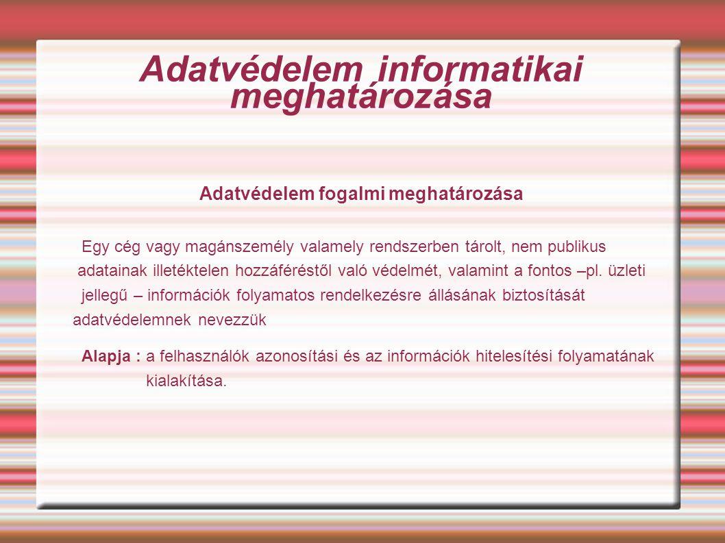 Adatvédelem informatikai meghatározása