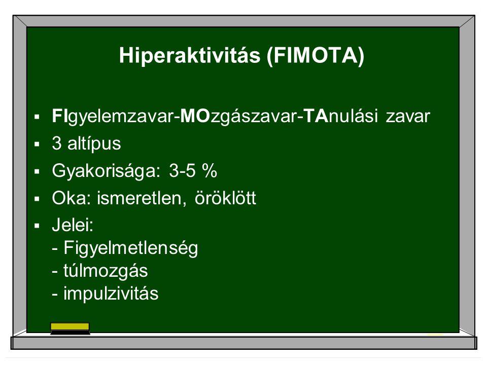 Hiperaktivitás (FIMOTA)