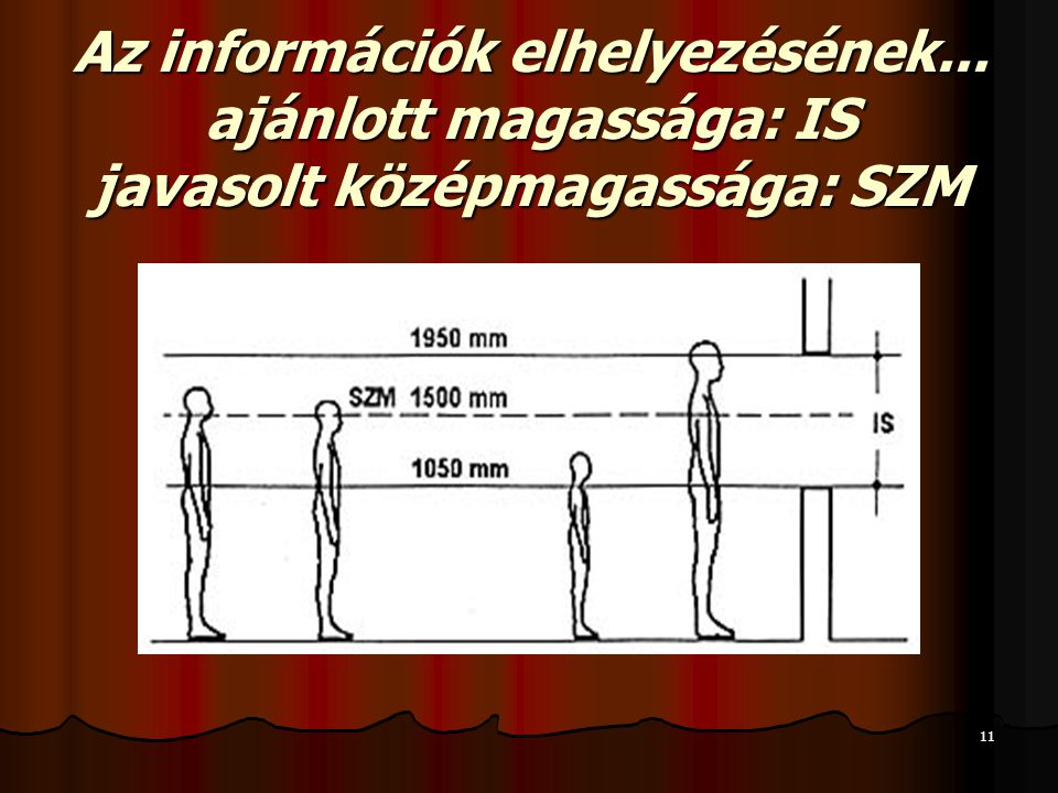 Az információk elhelyezésének