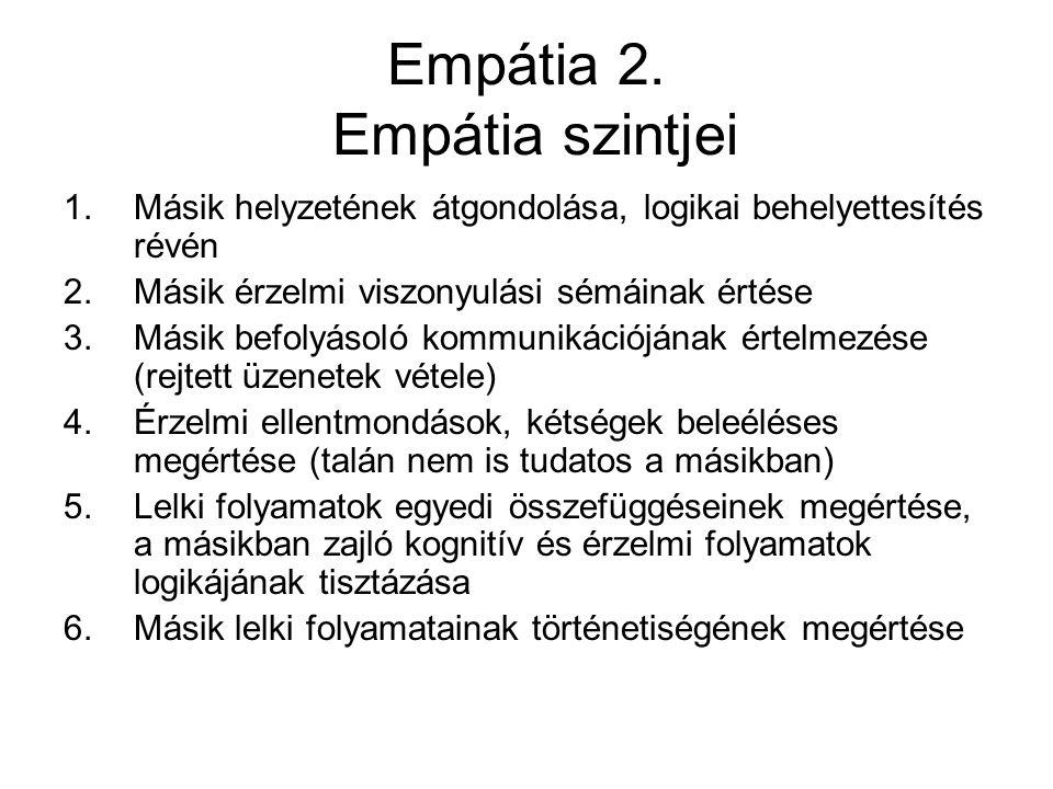 Empátia 2. Empátia szintjei