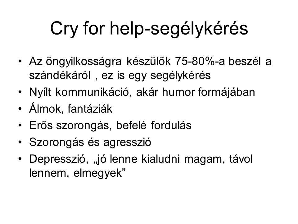 Cry for help-segélykérés