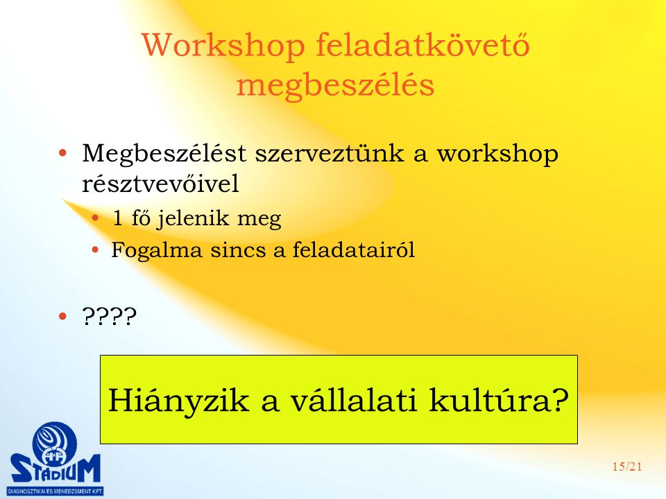 Workshop feladatkövető megbeszélés