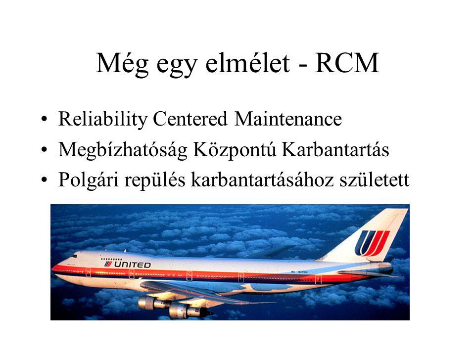Még egy elmélet - RCM Reliability Centered Maintenance
