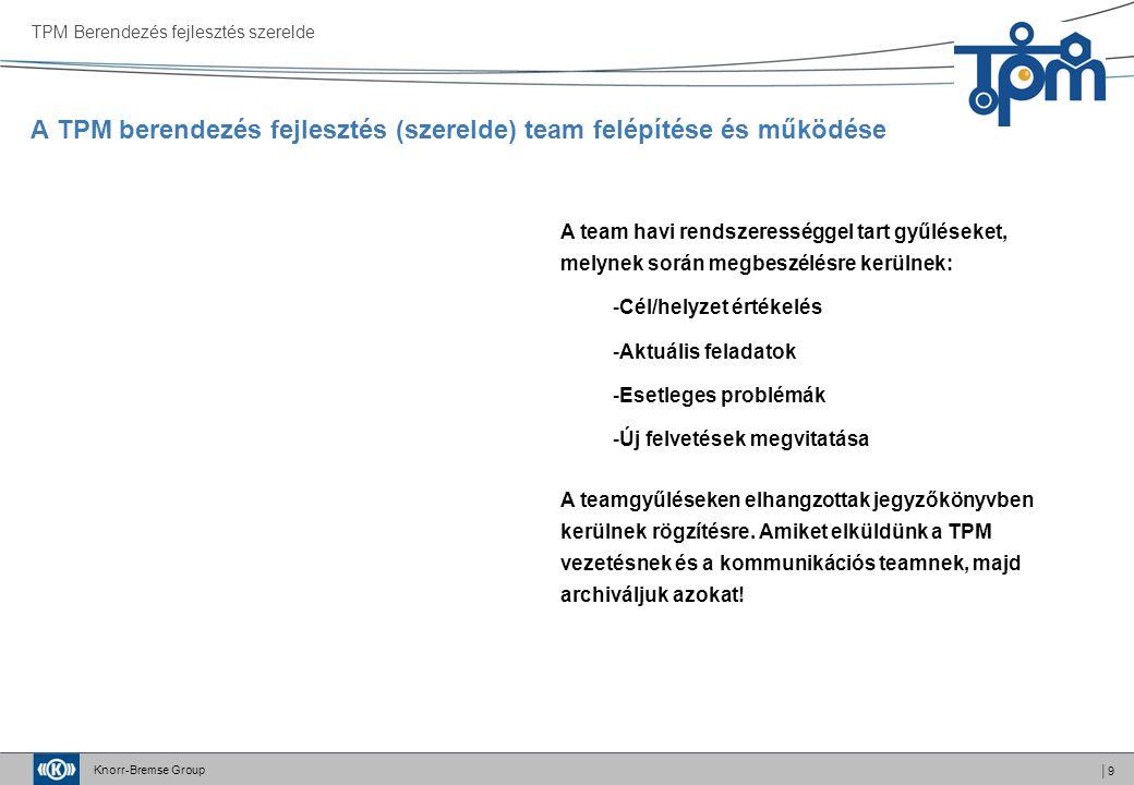 A TPM berendezés fejlesztés (szerelde) team felépítése és működése