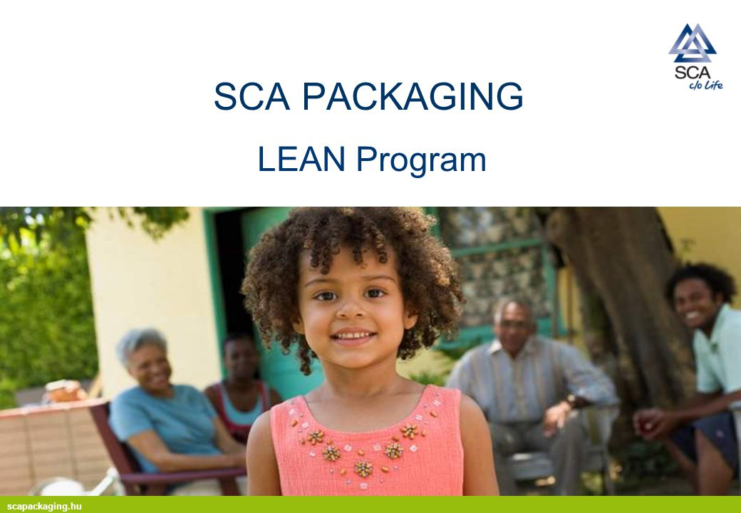 SCA PACKAGING LEAN Program
