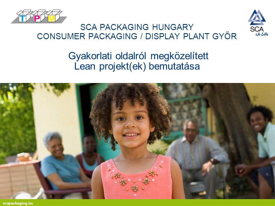 SCA PACKAGING HUNGARY CONSUMER PACKAGING / DISPLAY PLANT GYŐR Gyakorlati oldalról megközelített Lean projekt(ek) bemutatása