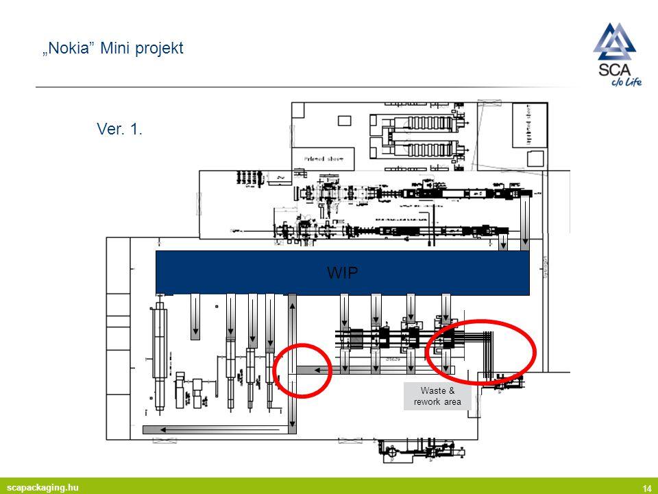 """Nokia Mini projekt WIP Waste & rework area Ver. 1."