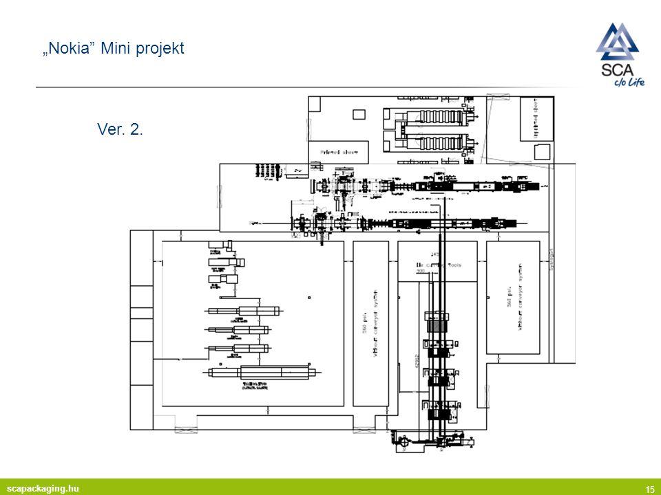 """Nokia Mini projekt Ver. 2."