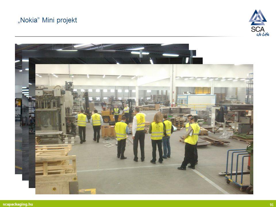 """Nokia Mini projekt"
