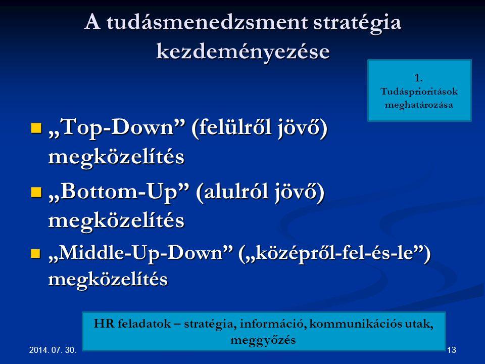 A tudásmenedzsment stratégia kezdeményezése