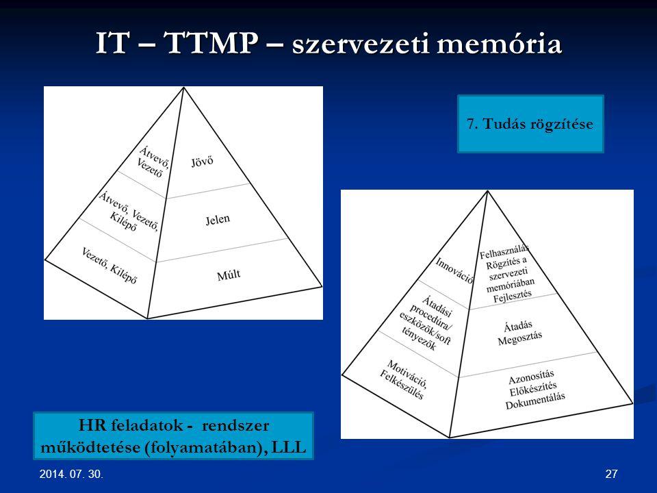 IT – TTMP – szervezeti memória